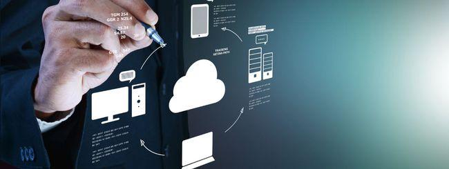 I domini .Cloud disponibili all'acquisto
