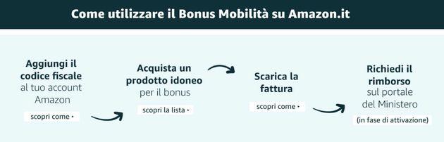 Amazon Bonus Mobilita