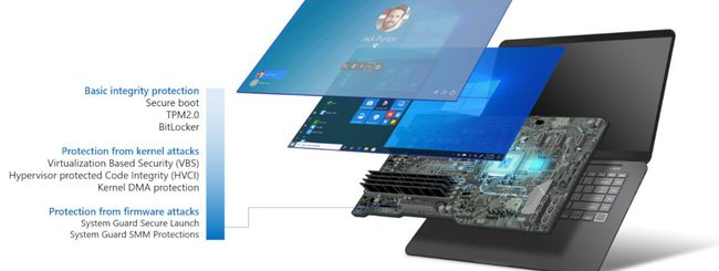 Microsoft presenta i Secured-core PC