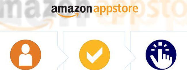 Amazon inaugura il proprio Appstore