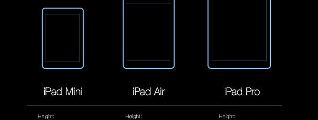 iPad Pro display 12.2″ spessore 7 mm