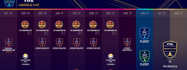 Fifa 19, il programma delle Global Series