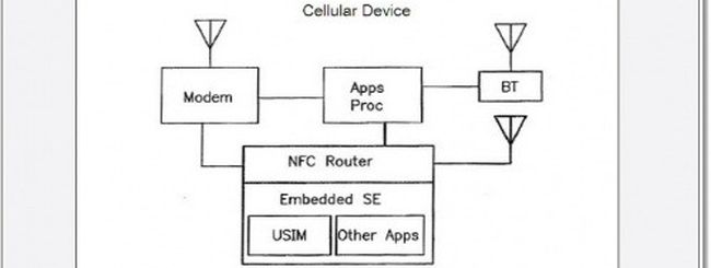 Apple brevetta la SIM Card virtuale con supporto NFC
