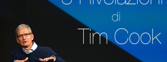 Ultimi Risultati Fiscali Apple: le 5 notizie più interessanti