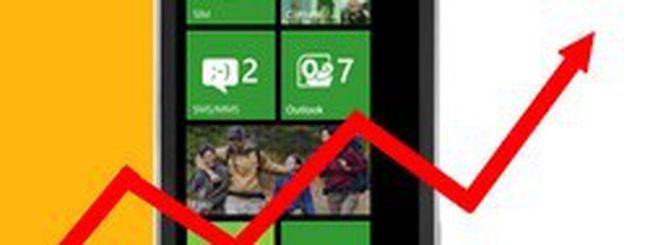 Windows Phone 7 supererà iPhone nel 2015 per Gartner