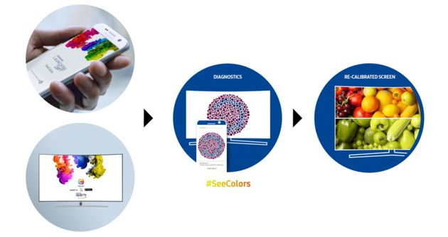 Samsung SeeColors QLED TV C-Test
