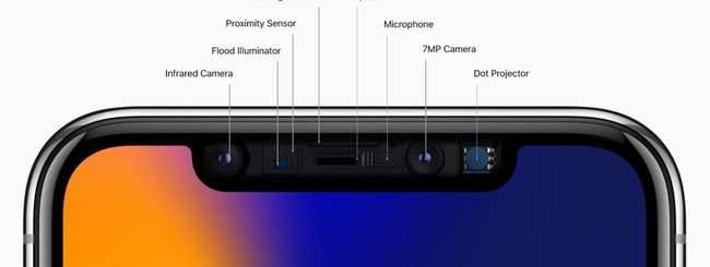Face ID, produzione stabile per i modelli di iPhone del 2018
