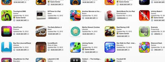 iTunes Store, arrivano le app Retina del nuovo iPad