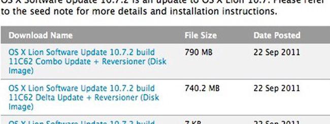 OS X Lion 10.7.2 Build 11C62 per gli sviluppatori