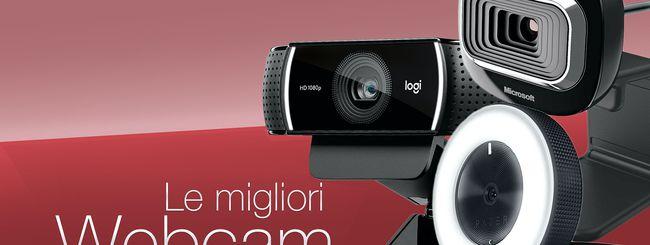 Migliori Webcam per Telelavoro