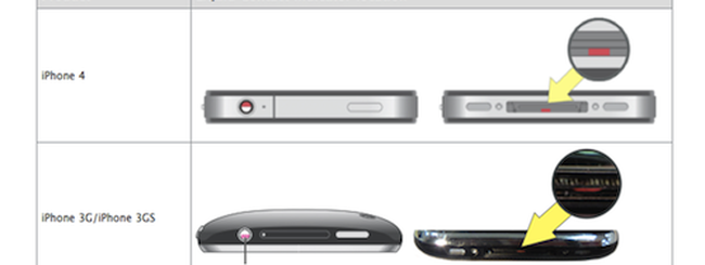 iPad 2: nessun sensore di contatto da liquidi