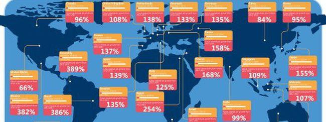 Microsoft: bisogna investire nel cloud