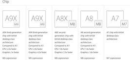 """iPad Pro 9,7"""" - RAM e Benchmark"""