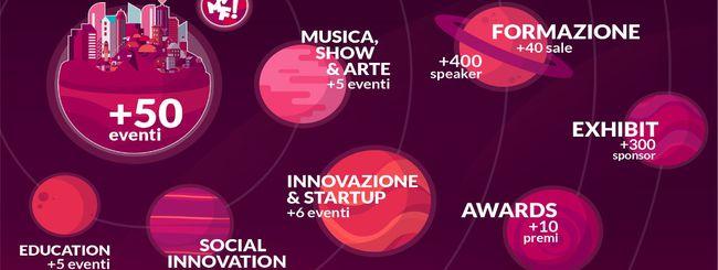 Web Marketing Festival 2018: le start up finaliste