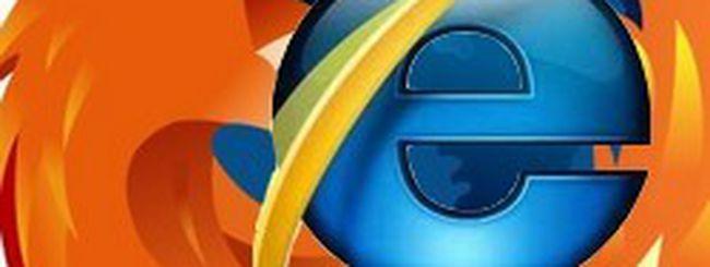 Firefox sorpassa Internet Explorer in Europa