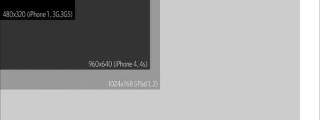 La risoluzione da 3 megapixel del Retina Display di iPad 3