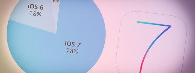 iOS 7 raggiunge il 78% di tutti gli iDevice