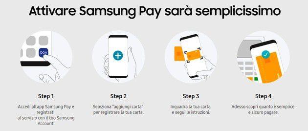 Come attivare Samsung Pay