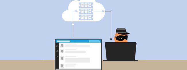 Facebook protegge dalla NSA o dal Safe Harbor?