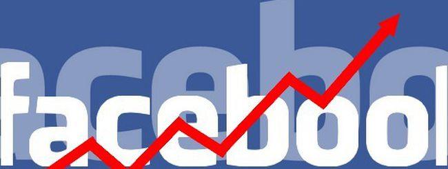 Facebook, l'IPO è imminente