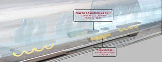 Come funziona il sistema di trasporto Hyperloop