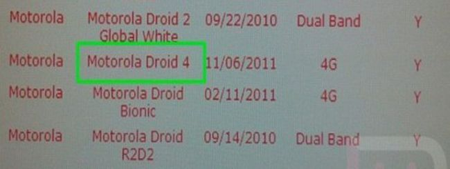 Motorola, in arrivo il Droid 4