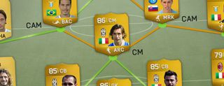 FIFA 14, Ultimate Team