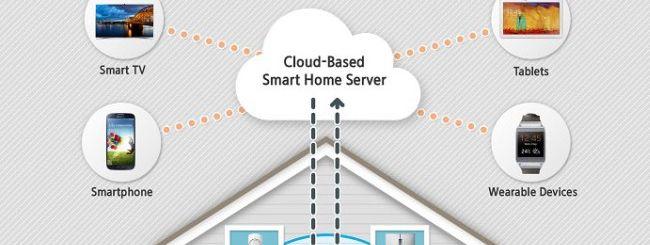 CES 2014: Samsung annuncia Smart Home
