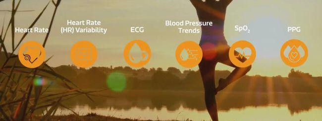 MediaTek Sensio, biosensore 6-in-1 per smartphone