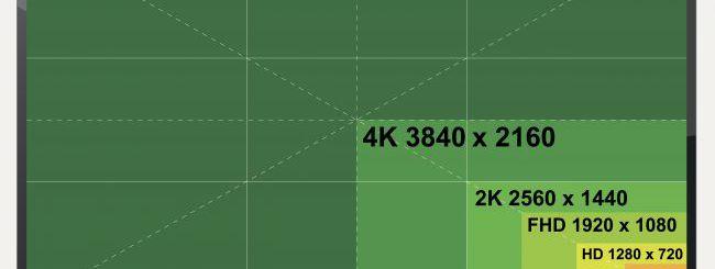 Come l'8K cambierà la vita di fotografi e videomaker