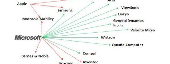 Microsoft vs. Android: accordo di licenza con Compal