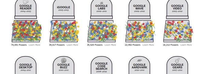 google cemetery