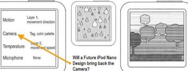 Apple brevetta gli screen saver ambientali per iOS e iPod nano