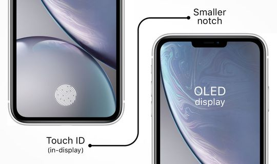 iPhone 13, Apple testa il sensore di impronte nel display