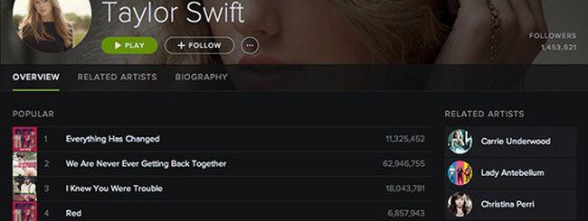Spotify diventa dark su Windows, Mac e Android