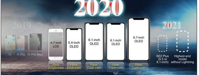 "Addio Lightning: ""iPhone completamente wireless"" dal 2021"