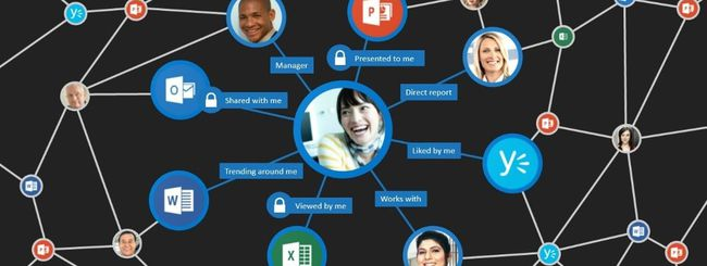 Office 365 diventa un social network aziendale