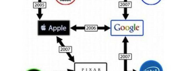 Fondate le accuse di accordi sottobanco tra Apple e Google