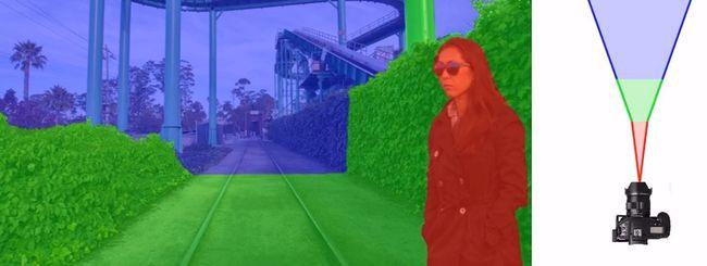 Fotografia: l'algoritmo per lo Zoom Computazionale