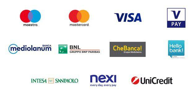 Istituti compatibili con Samsung Pay