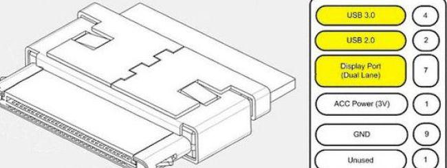 Brevetti: un connettore Dock per ghermirli tutti