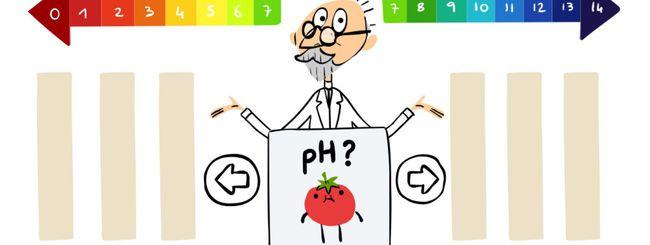 Un Google doodle per SPL Sørensen e per il pH