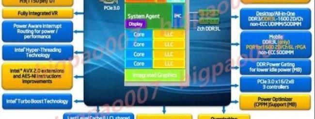 Intel Haswell: primi dettagli sui chip a 22 nanometri