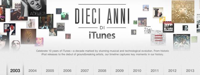 iTunes Store, 10 anni di storia