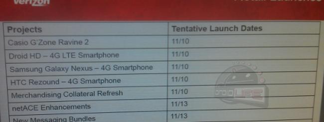 Samsung Galaxy Nexus e Droid RAZR il 10 novembre