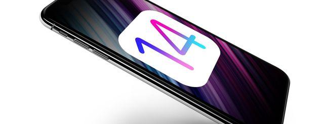 iOS 14: Widgets nella Home e wallpaper personalizzati