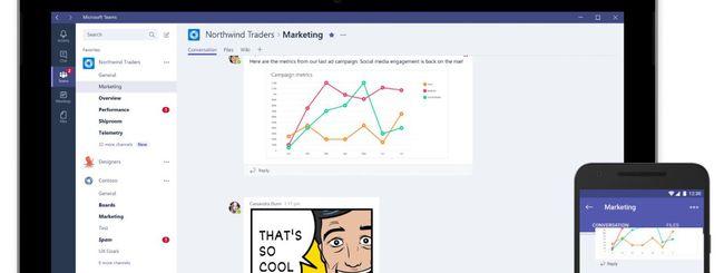 Microsoft Teams si allarga agli utenti esterni