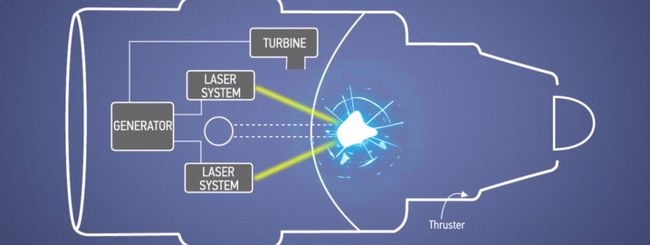 Boeing brevetta un motore a fissione-fusione