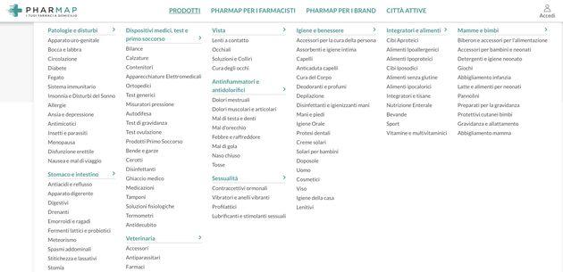 PharMap Categorie Farmaci