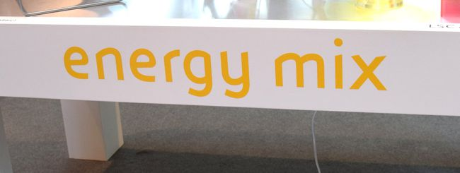 L'energia e la coscienza dell'innovazione